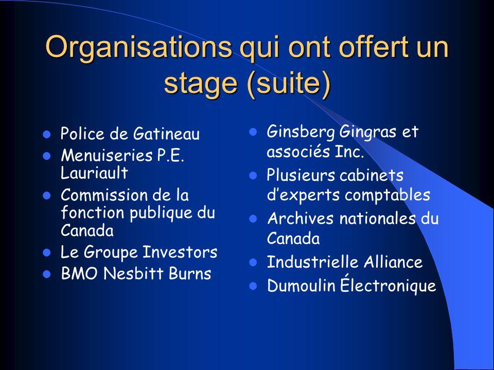 Organisations qui ont offert un stage (suite) Police de Gatineau Menuiseries P.E.