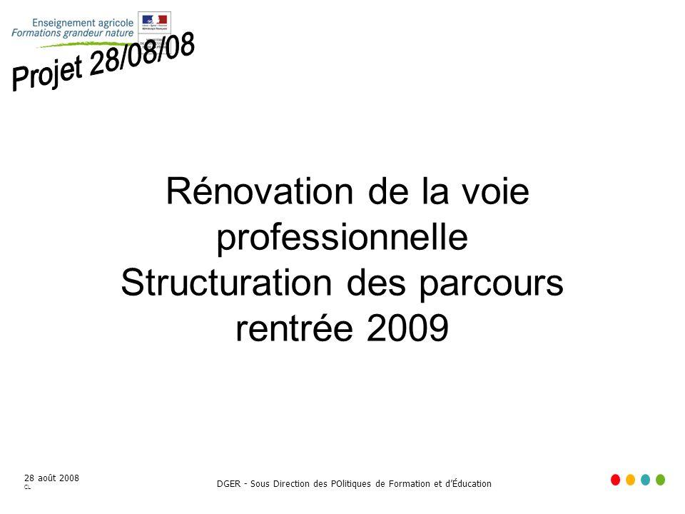 DGER - Sous Direction des POlitiques de Formation et dÉducation 28 août 2008 CL Rénovation de la voie professionnelle Structuration des parcours rentrée 2009