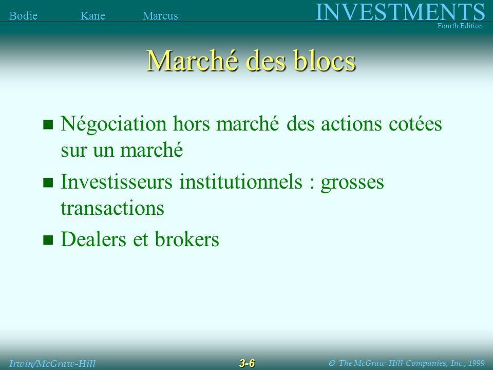 The McGraw-Hill Companies, Inc., 1999 INVESTMENTS Fourth Edition Bodie Kane Marcus 3-6 Irwin/McGraw-Hill Marché des blocs Négociation hors marché des