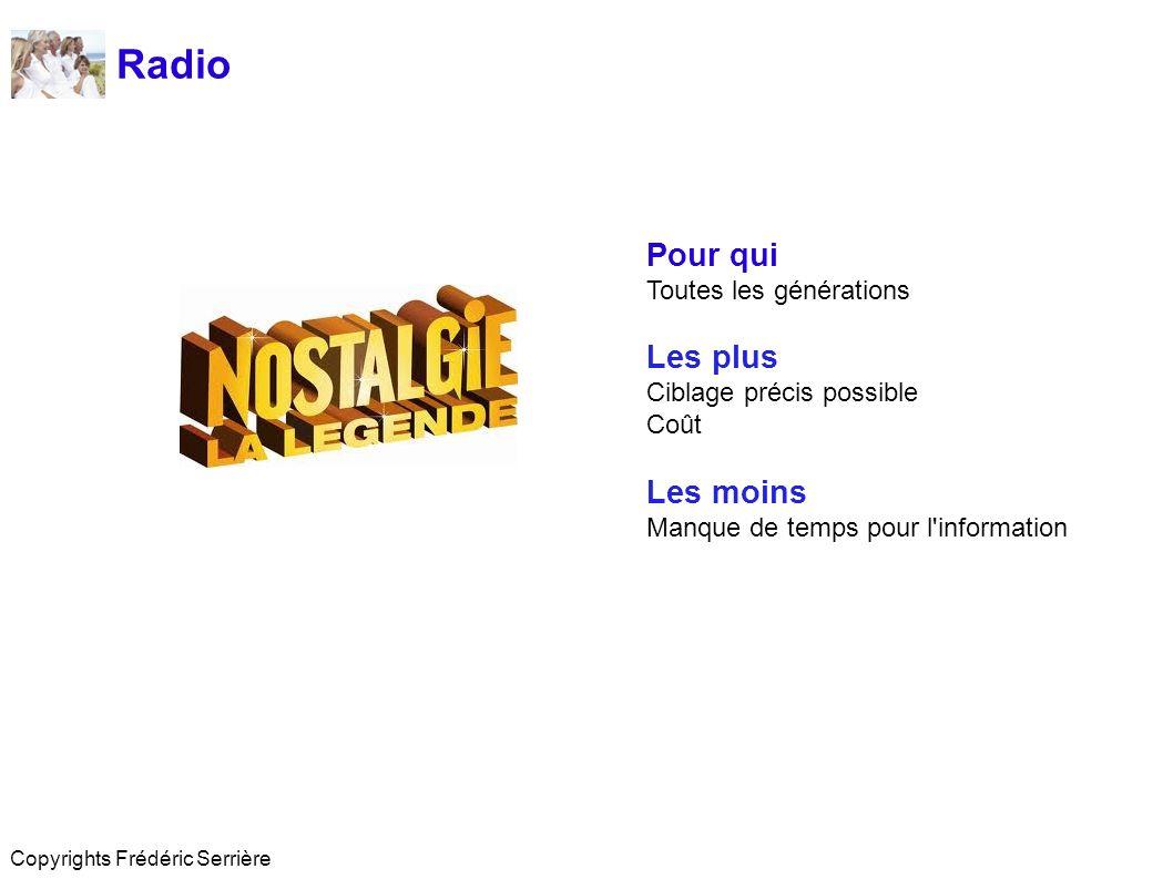 Radio Pour qui Toutes les générations Les plus Ciblage précis possible Coût Les moins Manque de temps pour l information Copyrights Frédéric Serrière