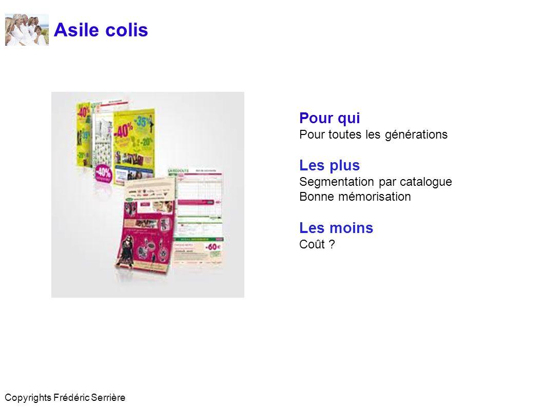 Asile colis Pour qui Pour toutes les générations Les plus Segmentation par catalogue Bonne mémorisation Les moins Coût .