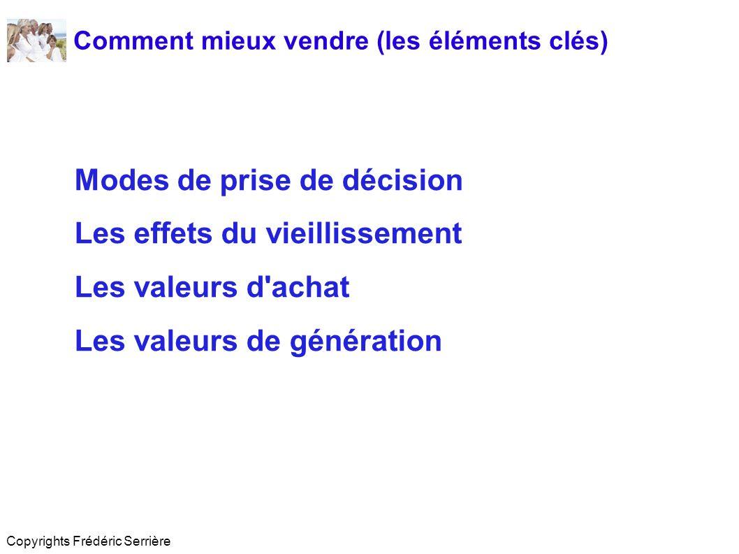 Comment mieux vendre (les éléments clés) Modes de prise de décision Les effets du vieillissement Les valeurs d achat Les valeurs de génération Copyrights Frédéric Serrière