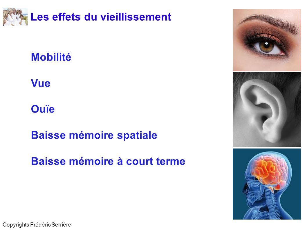Les effets du vieillissement Mobilité Vue Ouïe Baisse mémoire spatiale Baisse mémoire à court terme Copyrights Frédéric Serrière