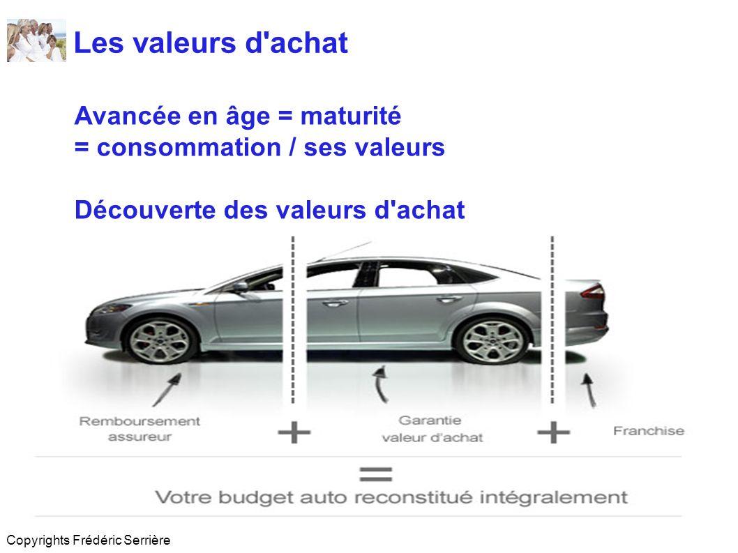Les valeurs d'achat Avancée en âge = maturité = consommation / ses valeurs Découverte des valeurs d'achat Copyrights Frédéric Serrière