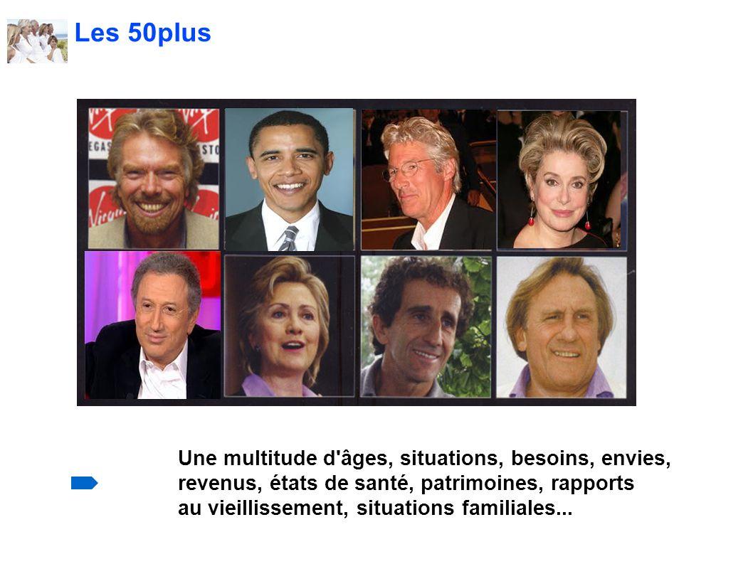 Les 50plus Une multitude d âges, situations, besoins, envies, revenus, états de santé, patrimoines, rapports au vieillissement, situations familiales...