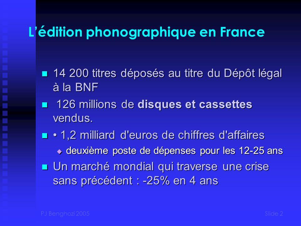 PJ Benghozi 2005Slide 3 Lemploi du disque induit en France Editeurs de musique 500 Sociétés dauteur 1 500 Musiciens 20 000 Fabricants dinstruments 7 500 Compositeurs Sacem 76 000 (dont 6000 >SMIC) Ventes au détail 10 000 Médias 7 500 Estimés à partir des 40 000 travaillant dans les médias