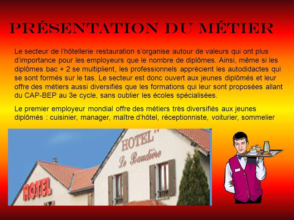 La Boutique ou jai effectué mon stage se situe : LOVE BOUTIQUE 14 Rue Neuve 15500 Massiac Méghane D.