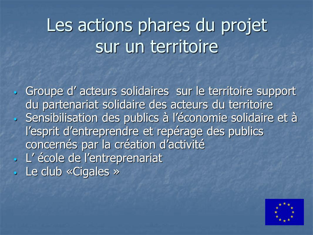 Groupe dacteurs solidaires sur le territoire support du partenariat solidaire des acteurs du territoire Mise en place et fonctionnement de groupes dacteurs solidaires sur les territoires du Pays St-Pourcinois, du Val de Besbre et de la Montagne Thiernoise.