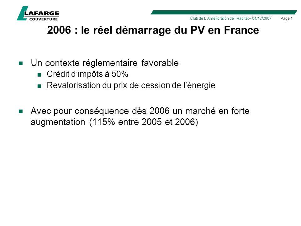 Page 4Club de LAmélioration de lHabitat – 04/12/2007 2006 : le réel démarrage du PV en France Un contexte réglementaire favorable Crédit dimpôts à 50% Revalorisation du prix de cession de lénergie Avec pour conséquence dès 2006 un marché en forte augmentation (115% entre 2005 et 2006)