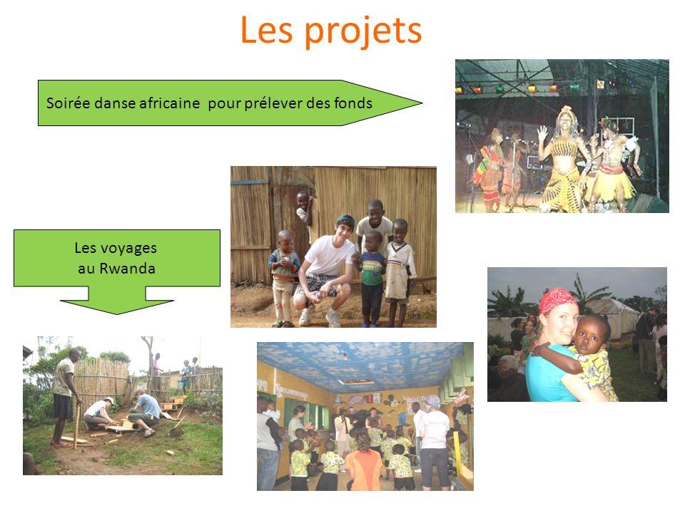 Les projets Soirée danse africaine pour prélever des fonds Les voyages au Rwanda