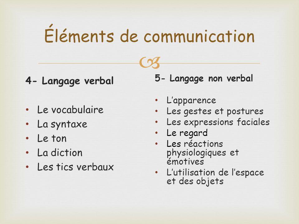 Éléments de communication 4- Langage verbal Le vocabulaire La syntaxe Le ton La diction Les tics verbaux 5- Langage non verbal Lapparence Les gestes e