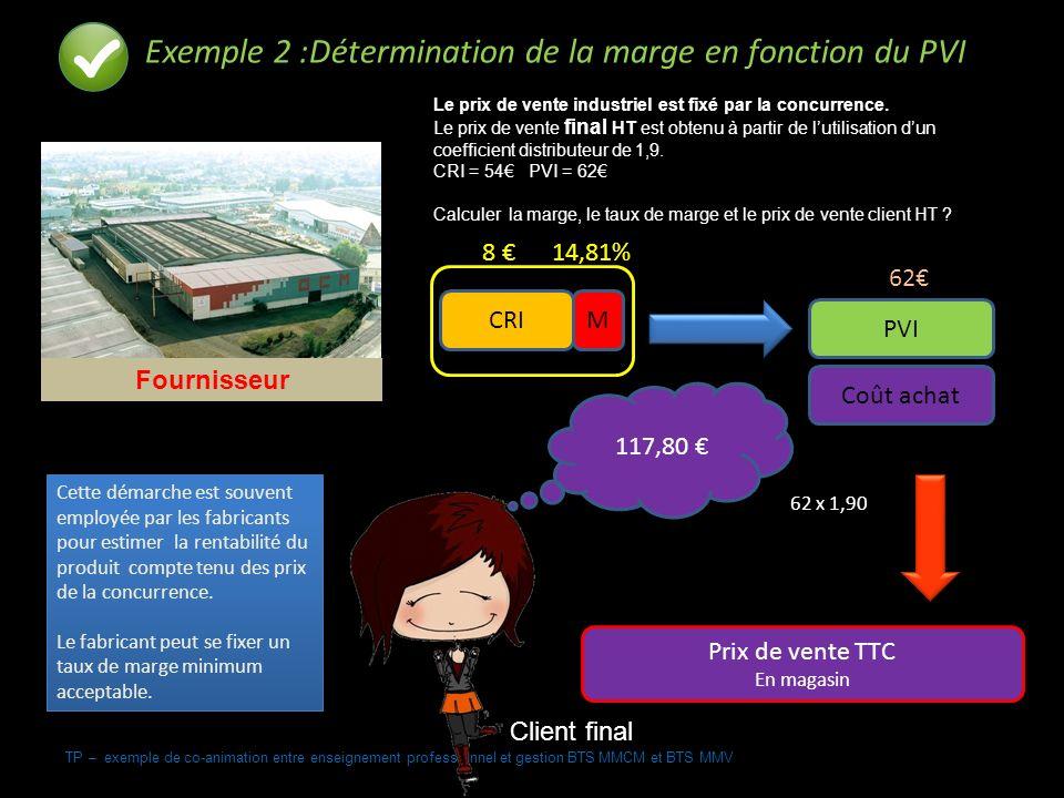 TP – exemple de co-animation entre enseignement professionnel et gestion BTS MMCM et BTS MMV Exemple 2 :Détermination de la marge en fonction du PVI Client final PVI Prix de vente TTC En magasin CRIM Le prix de vente industriel est fixé par la concurrence.