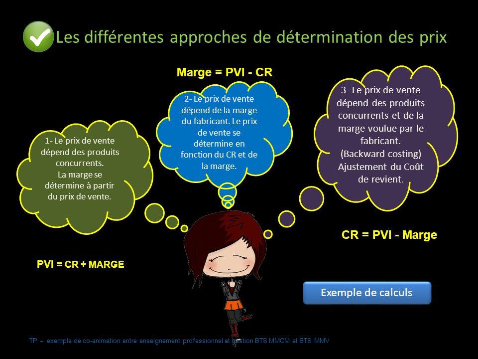 TP – exemple de co-animation entre enseignement professionnel et gestion BTS MMCM et BTS MMV Les différentes approches de détermination des prix 1- Le prix de vente dépend des produits concurrents.