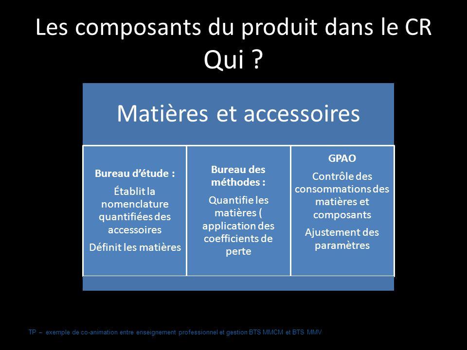 TP – exemple de co-animation entre enseignement professionnel et gestion BTS MMCM et BTS MMV Les composants du produit dans le CR Qui .