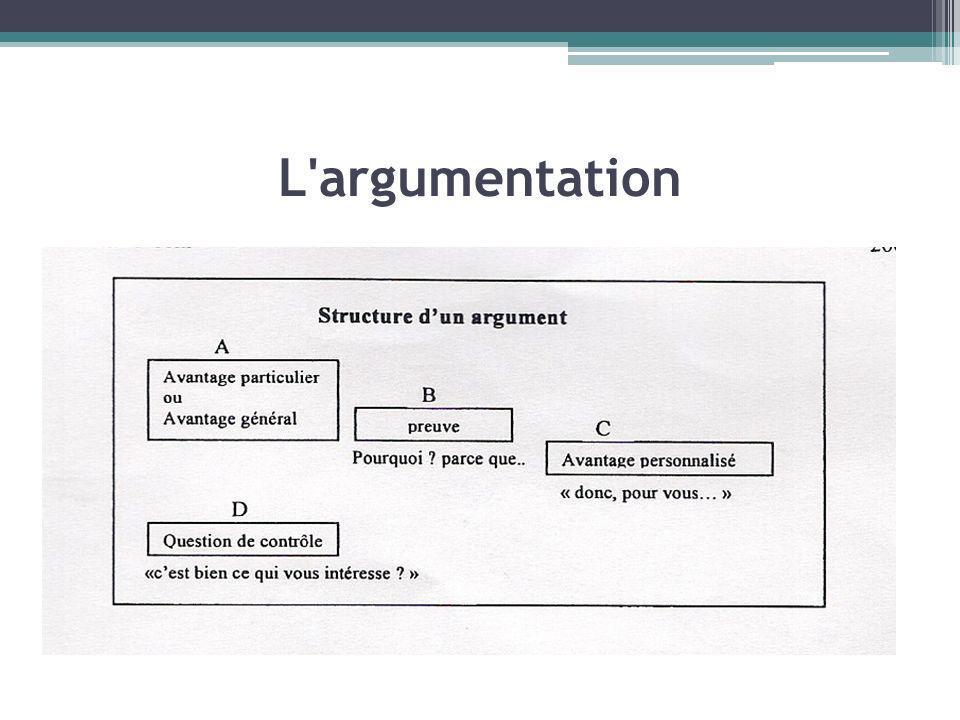 L'argumentation