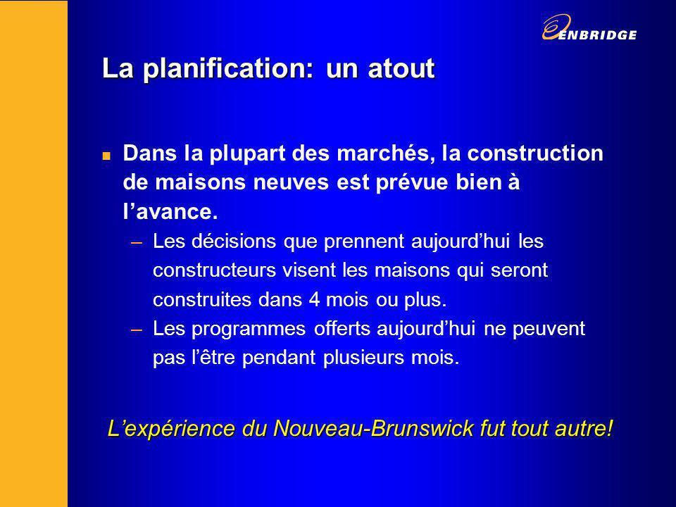 La planification: un atout n Dans la plupart des marchés, la construction de maisons neuves est prévue bien à lavance.