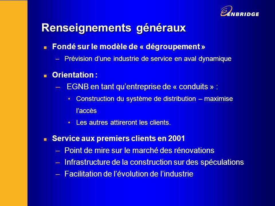 Renseignements généraux n Fondé sur le modèle de « dégroupement » –Prévision dune industrie de service en aval dynamique n Orientation : – EGNB en tant quentreprise de « conduits » : Construction du système de distribution – maximise laccès Les autres attireront les clients.