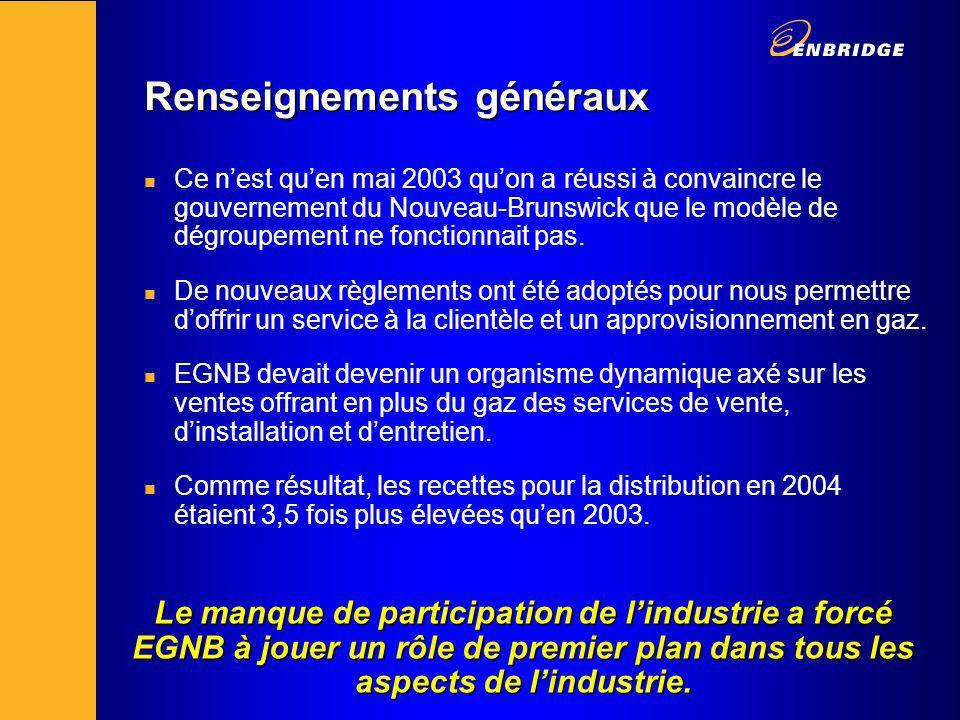Renseignements généraux n Ce nest quen mai 2003 quon a réussi à convaincre le gouvernement du Nouveau-Brunswick que le modèle de dégroupement ne fonctionnait pas.
