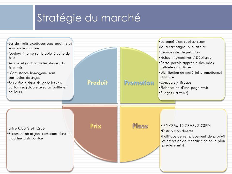 Stratégie du marché 35 CSM; 12 CSMB; 7 CSPDI Distribution directe Politique de remplacement de produit et entretien de machines selon le plan prédéter