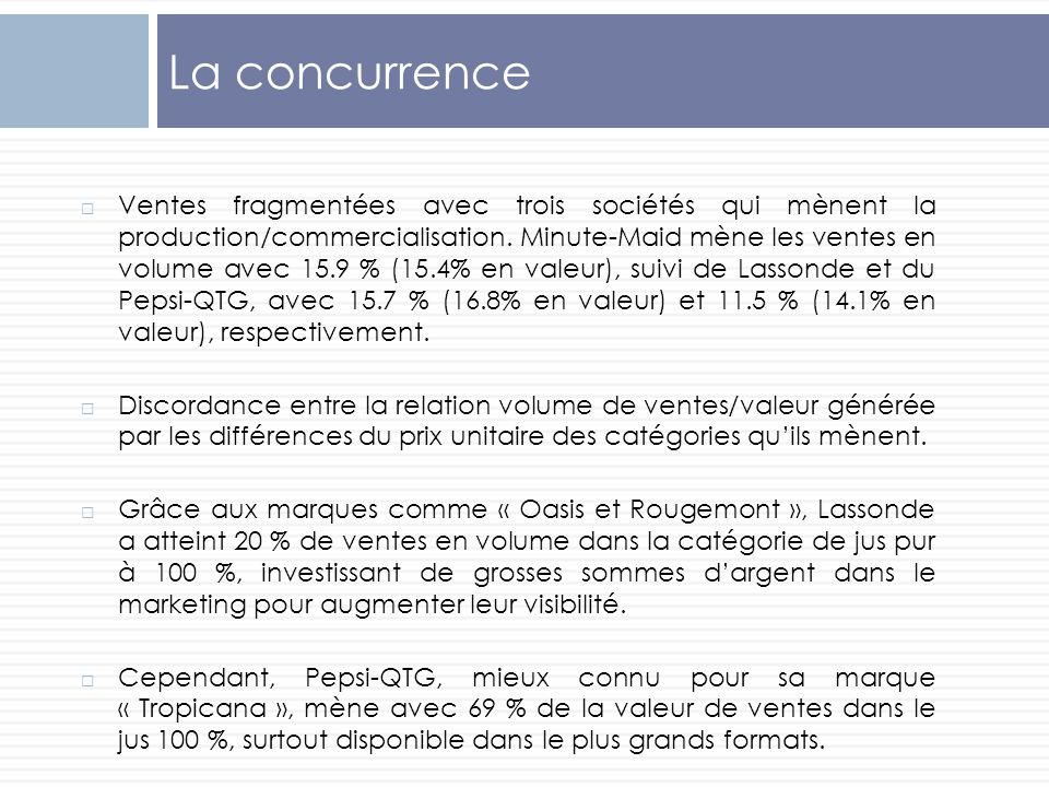 La concurrence Ventes fragmentées avec trois sociétés qui mènent la production/commercialisation. Minute-Maid mène les ventes en volume avec 15.9 % (1