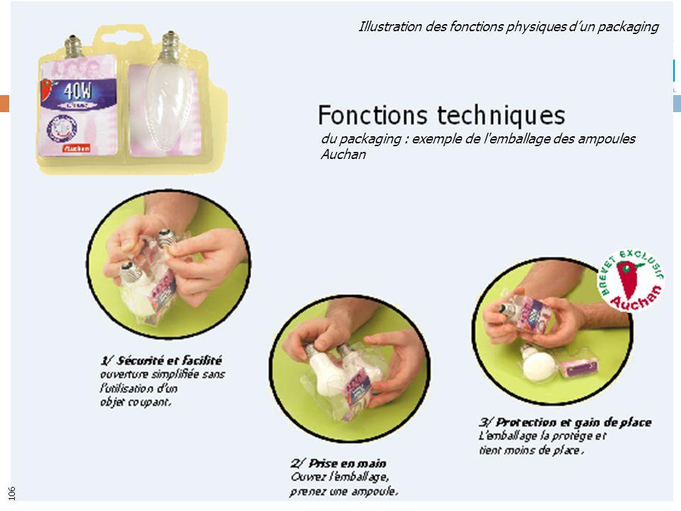 3 ème partie : le produit Illustration des fonctions physiques dun packaging du packaging : exemple de l'emballage des ampoules Auchan 106