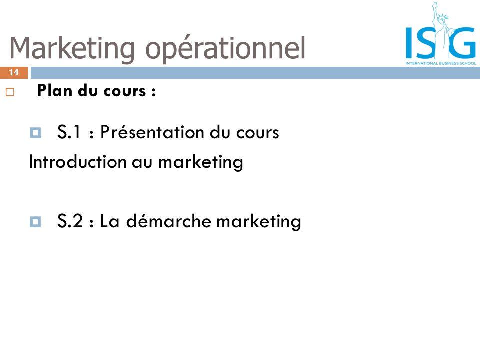 Plan du cours : S.1 : Présentation du cours Introduction au marketing S.2 : La démarche marketing Marketing opérationnel 14