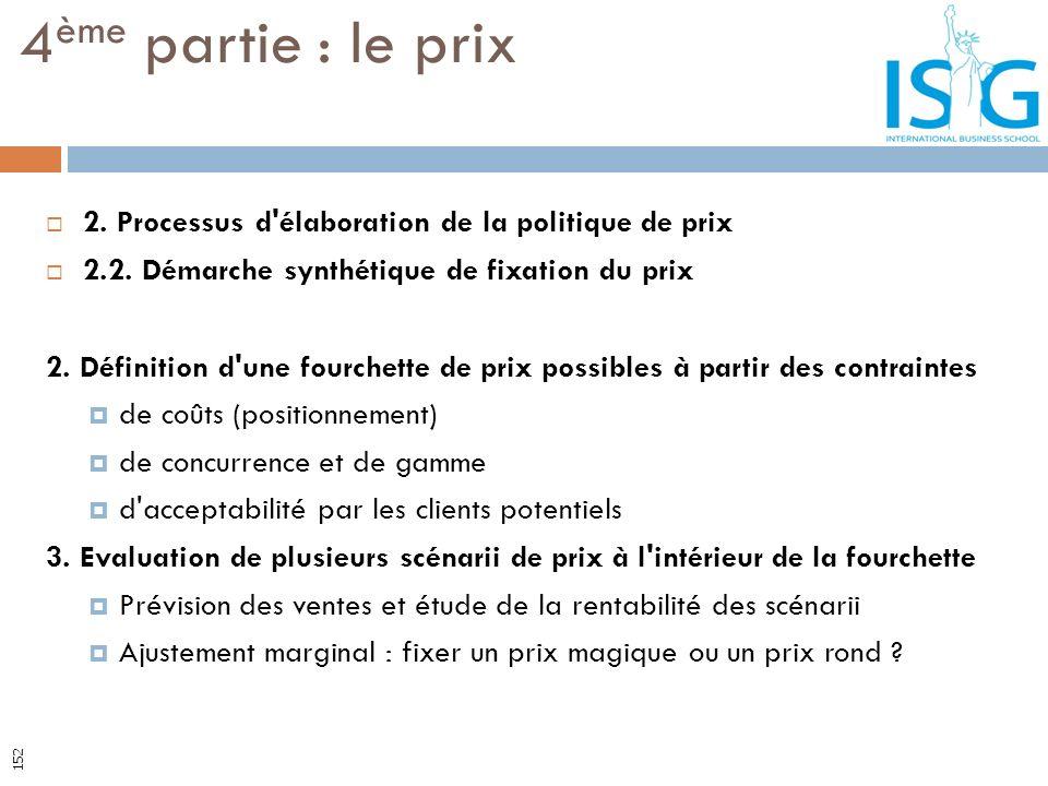 2. Processus d'élaboration de la politique de prix 2.2. Démarche synthétique de fixation du prix 2. Définition d'une fourchette de prix possibles à pa