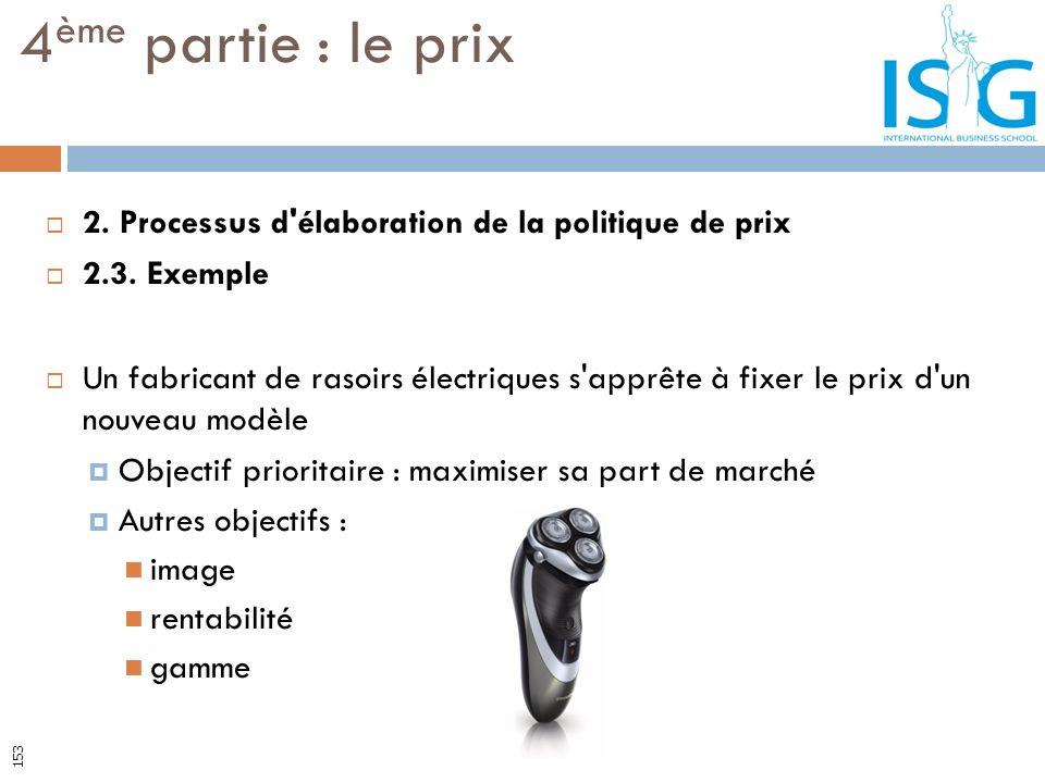 2. Processus d'élaboration de la politique de prix 2.3. Exemple Un fabricant de rasoirs électriques s'apprête à fixer le prix d'un nouveau modèle Obje