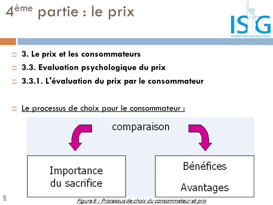 3. Le prix et les consommateurs 3.3. Evaluation psychologique du prix 3.3.1. L'évaluation du prix par le consommateur Le processus de choix pour le co