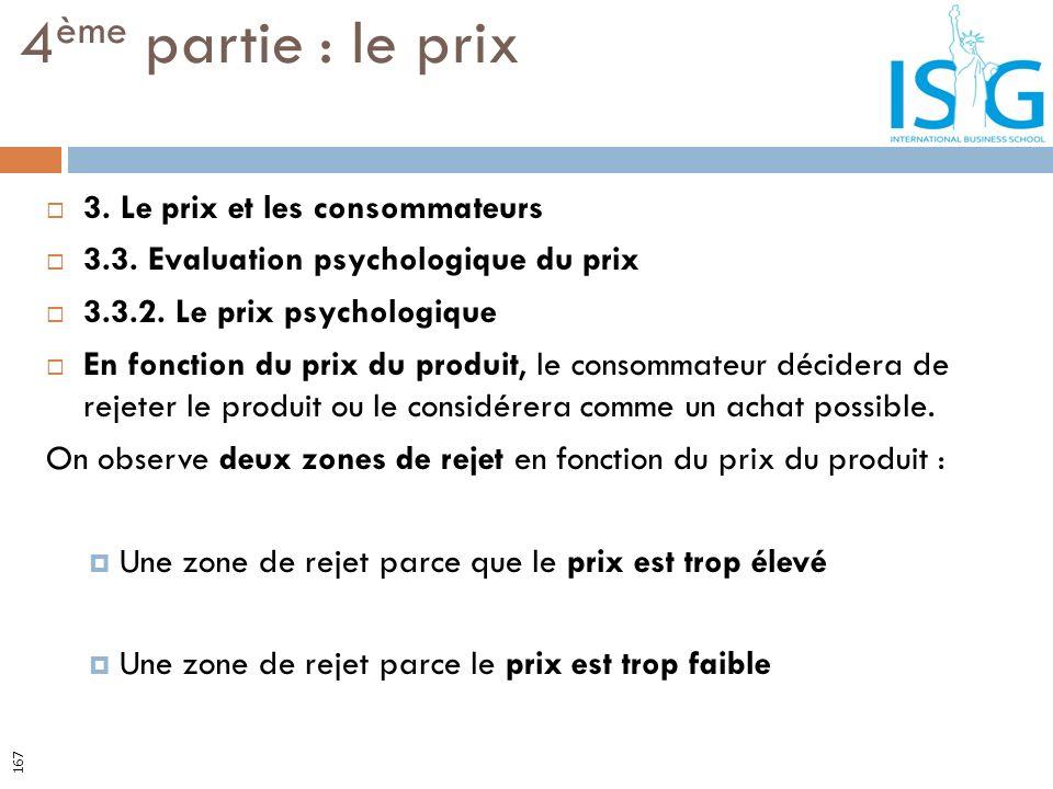 3. Le prix et les consommateurs 3.3. Evaluation psychologique du prix 3.3.2. Le prix psychologique En fonction du prix du produit, le consommateur déc