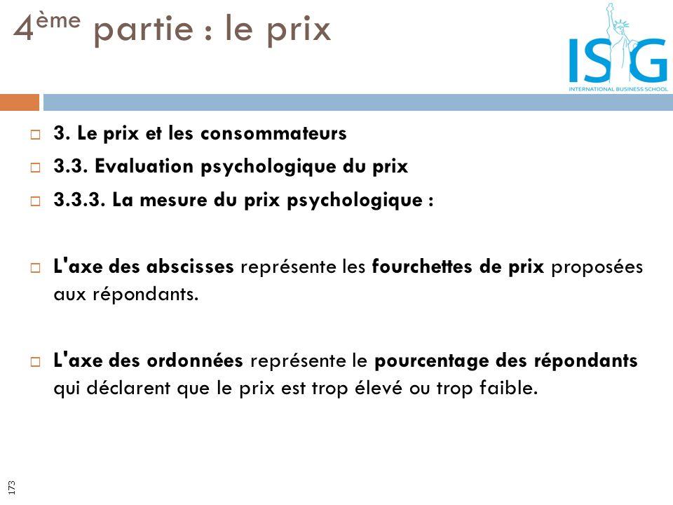 3. Le prix et les consommateurs 3.3. Evaluation psychologique du prix 3.3.3. La mesure du prix psychologique : L'axe des abscisses représente les four
