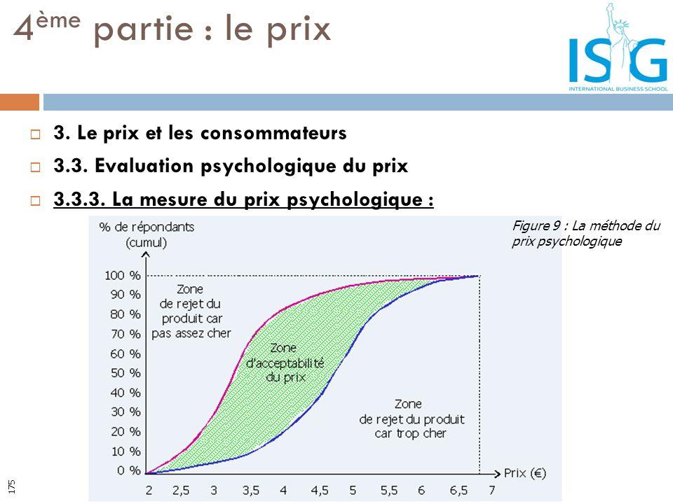 3. Le prix et les consommateurs 3.3. Evaluation psychologique du prix 3.3.3. La mesure du prix psychologique : 4 ème partie : le prix Figure 9 : La mé