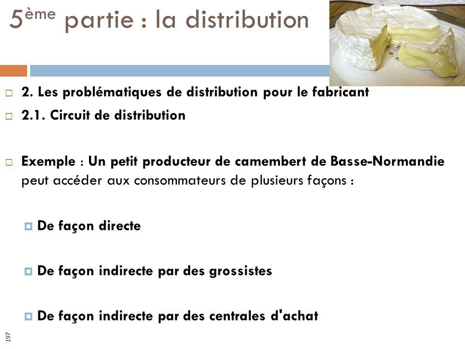2. Les problématiques de distribution pour le fabricant 2.1. Circuit de distribution Exemple : Un petit producteur de camembert de Basse-Normandie peu