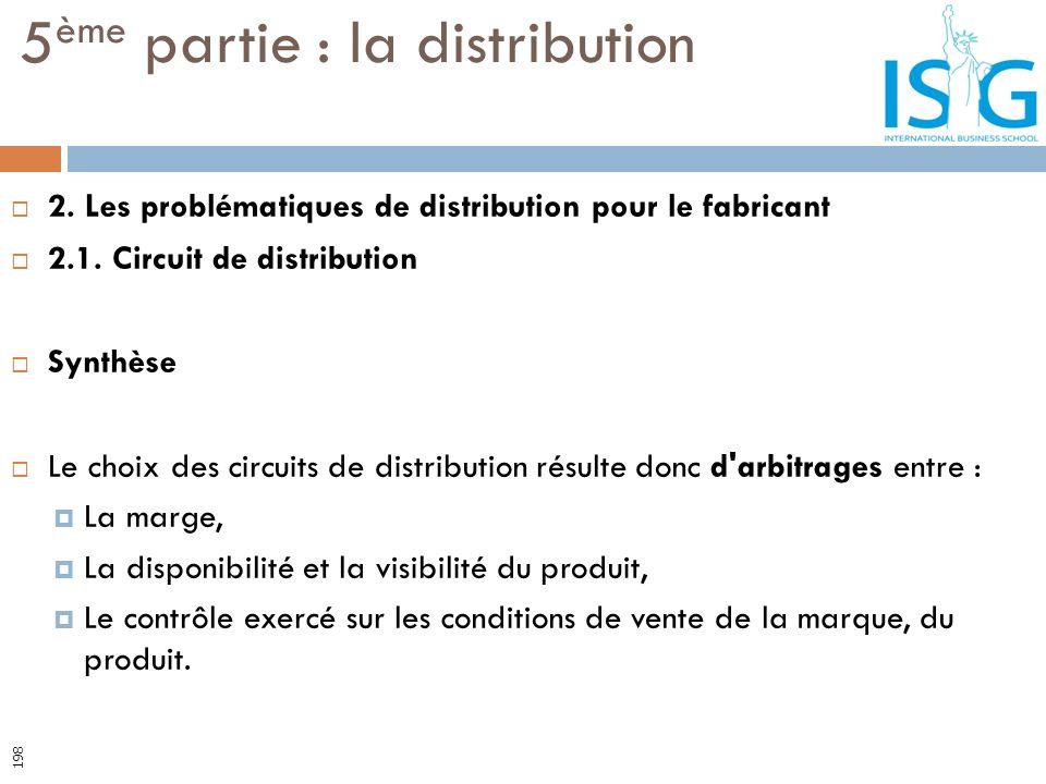 2. Les problématiques de distribution pour le fabricant 2.1. Circuit de distribution Synthèse Le choix des circuits de distribution résulte donc d'arb