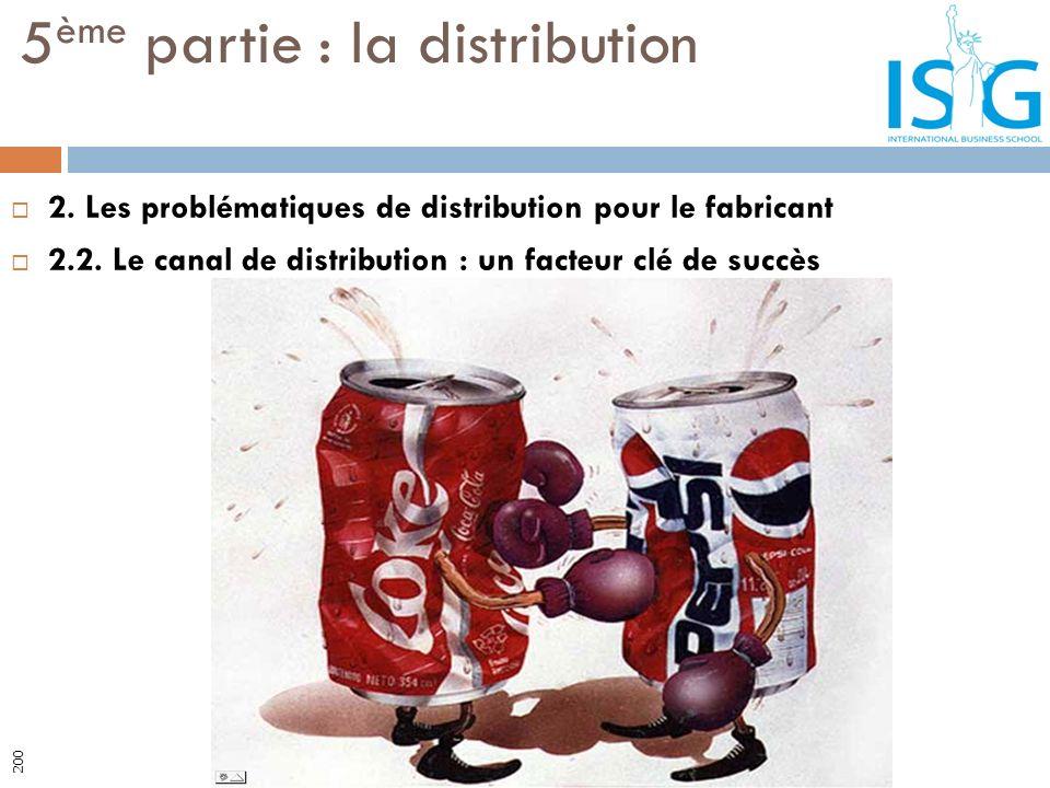2. Les problématiques de distribution pour le fabricant 2.2. Le canal de distribution : un facteur clé de succès 5 ème partie : la distribution 200