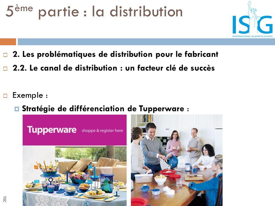2. Les problématiques de distribution pour le fabricant 2.2. Le canal de distribution : un facteur clé de succès Exemple : Stratégie de différenciatio
