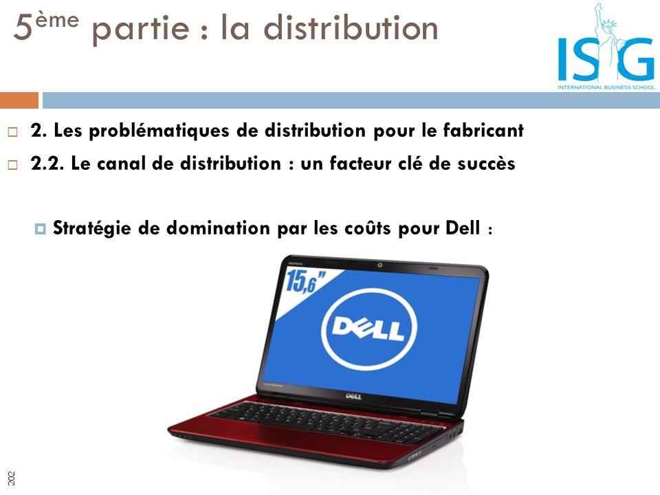 2. Les problématiques de distribution pour le fabricant 2.2. Le canal de distribution : un facteur clé de succès Stratégie de domination par les coûts