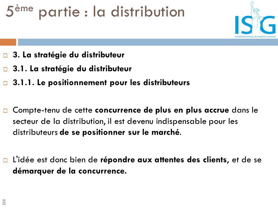 3. La stratégie du distributeur 3.1. La stratégie du distributeur 3.1.1. Le positionnement pour les distributeurs Compte-tenu de cette concurrence de