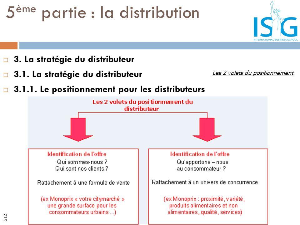 3. La stratégie du distributeur 3.1. La stratégie du distributeur 3.1.1. Le positionnement pour les distributeurs 5 ème partie : la distribution Les 2