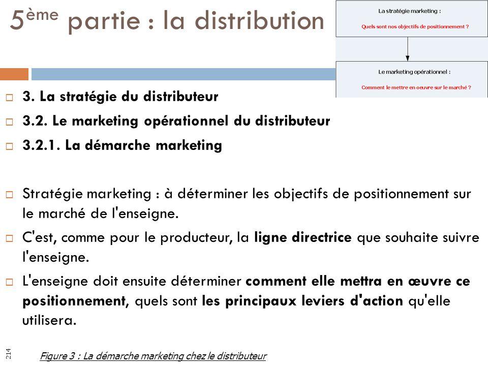 3. La stratégie du distributeur 3.2. Le marketing opérationnel du distributeur 3.2.1. La démarche marketing Stratégie marketing : à déterminer les obj