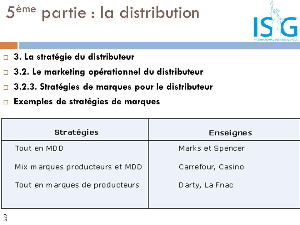 3. La stratégie du distributeur 3.2. Le marketing opérationnel du distributeur 3.2.3. Stratégies de marques pour le distributeur Exemples de stratégie
