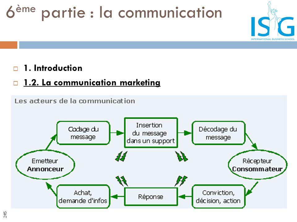 1. Introduction 1.2. La communication marketing 6 ème partie : la communication 245
