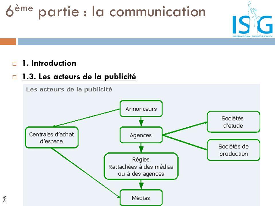 1. Introduction 1.3. Les acteurs de la publicité 6 ème partie : la communication 248