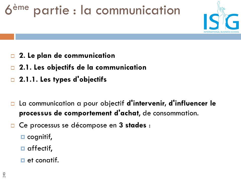 2. Le plan de communication 2.1. Les objectifs de la communication 2.1.1. Les types d'objectifs La communication a pour objectif d'intervenir, d'influ