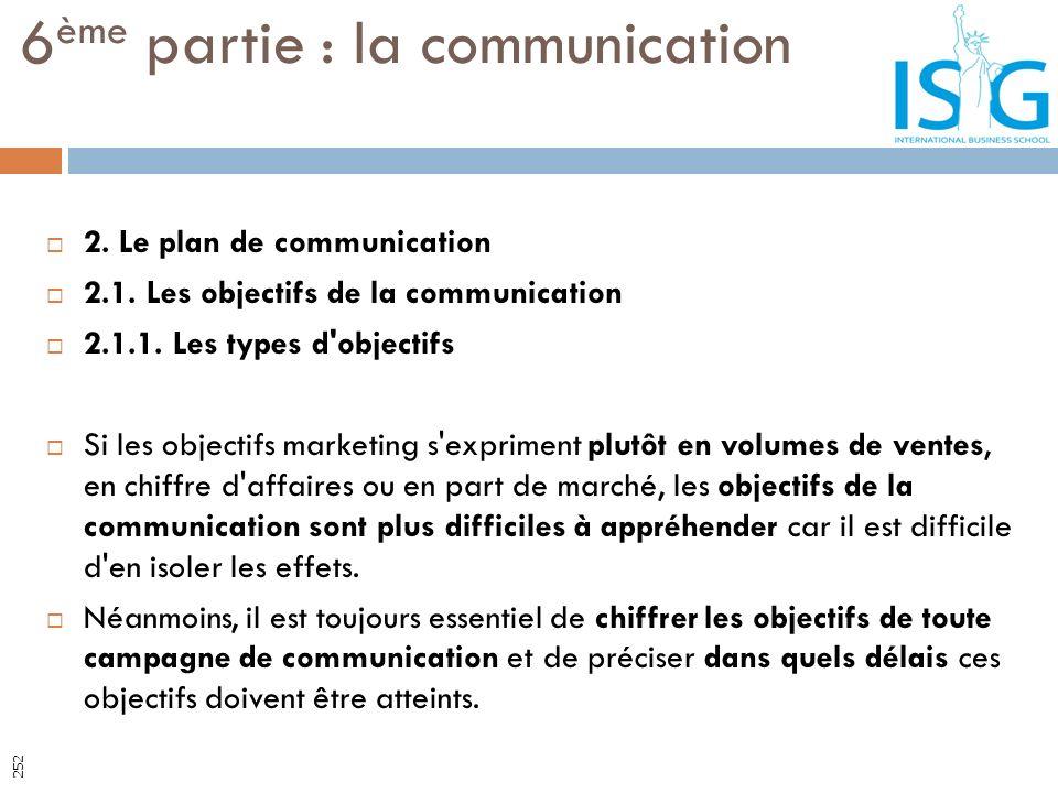2. Le plan de communication 2.1. Les objectifs de la communication 2.1.1. Les types d'objectifs Si les objectifs marketing s'expriment plutôt en volum