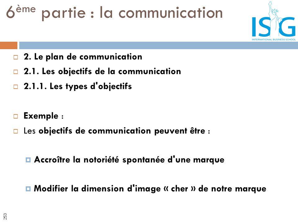 2. Le plan de communication 2.1. Les objectifs de la communication 2.1.1. Les types d'objectifs Exemple : Les objectifs de communication peuvent être