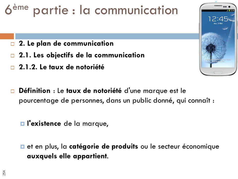 2. Le plan de communication 2.1. Les objectifs de la communication 2.1.2. Le taux de notoriété Définition : Le taux de notoriété d'une marque est le p
