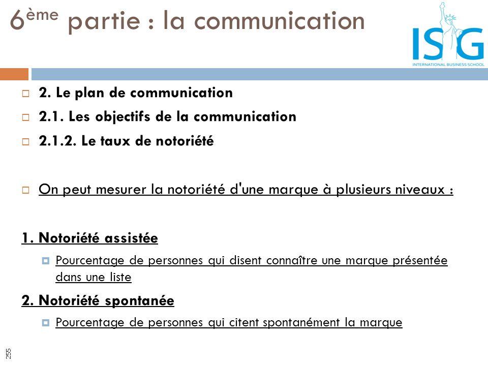 2. Le plan de communication 2.1. Les objectifs de la communication 2.1.2. Le taux de notoriété On peut mesurer la notoriété d'une marque à plusieurs n
