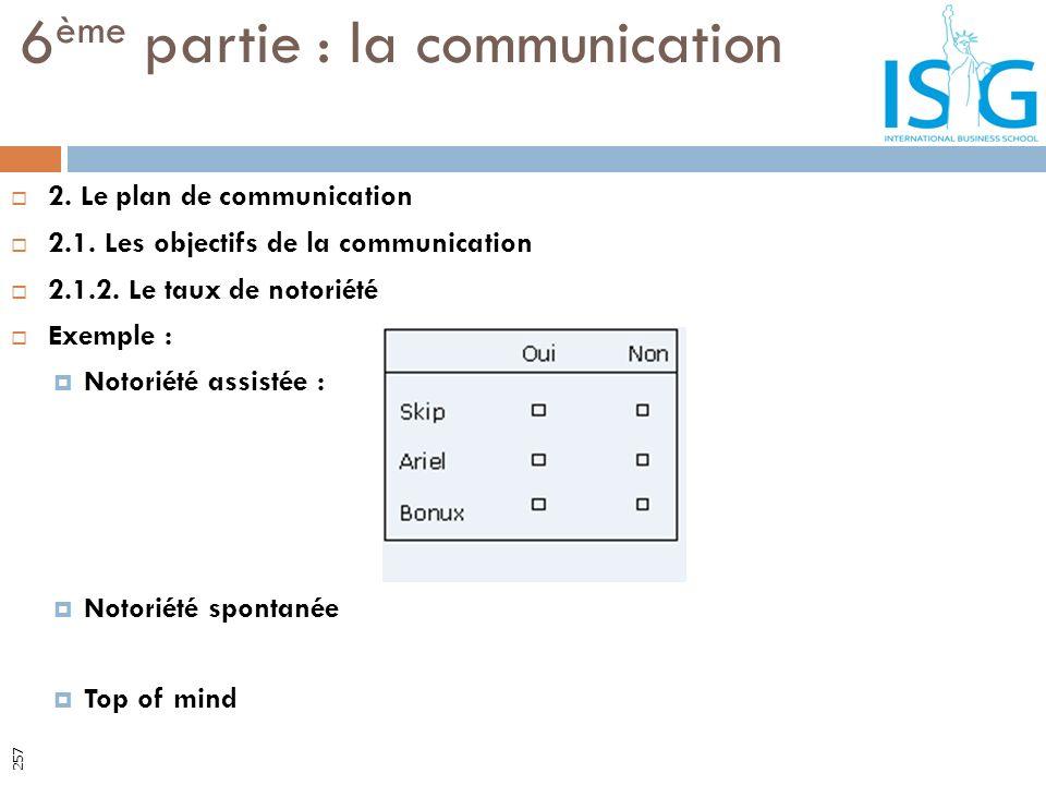 2. Le plan de communication 2.1. Les objectifs de la communication 2.1.2. Le taux de notoriété Exemple : Notoriété assistée : Notoriété spontanée Top