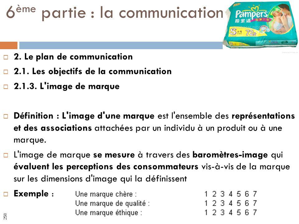 2. Le plan de communication 2.1. Les objectifs de la communication 2.1.3. L'image de marque Définition : L'image d'une marque est l'ensemble des repré